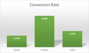 comparison-column-charts