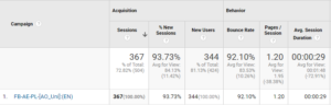 google analytics audience network performance
